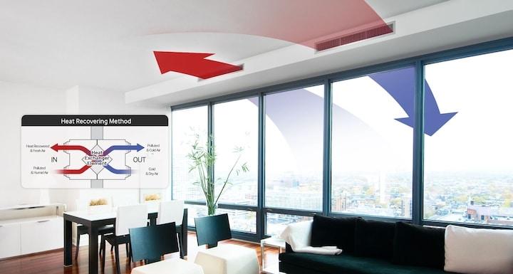 energy recovery ventilation system (ERV)