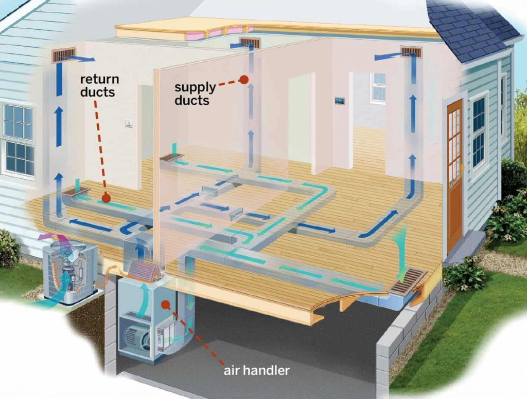 return air ducts diagram